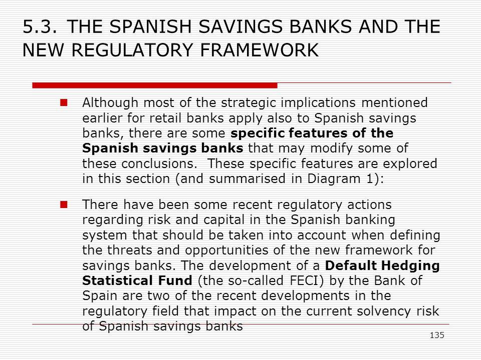 5.3. THE SPANISH SAVINGS BANKS AND THE NEW REGULATORY FRAMEWORK