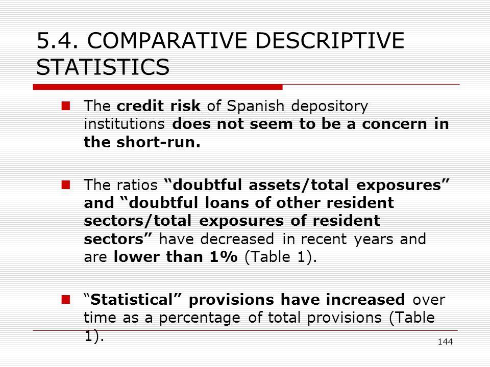 5.4. COMPARATIVE DESCRIPTIVE STATISTICS