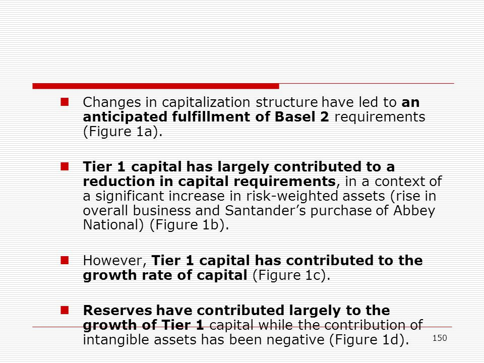 Changes in capitalization structure have led to an anticipated fulfillment of Basel 2 requirements (Figure 1a).