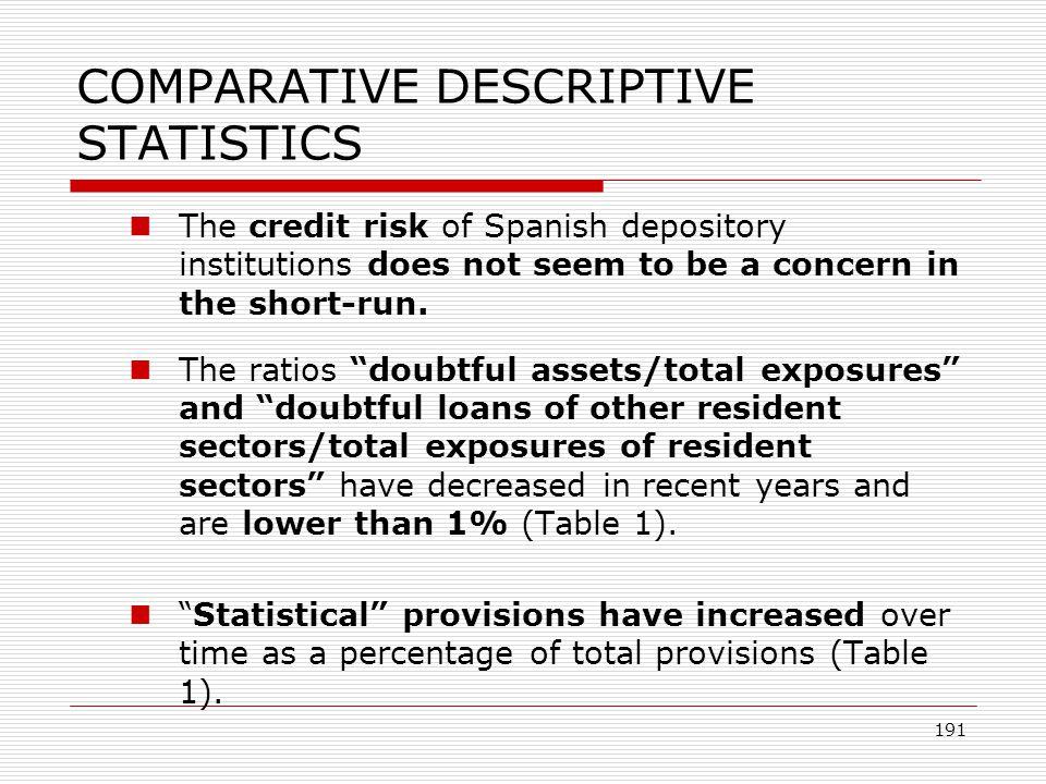 COMPARATIVE DESCRIPTIVE STATISTICS