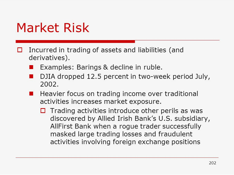 Market Risk Incurred in trading of assets and liabilities (and derivatives). Examples: Barings & decline in ruble.