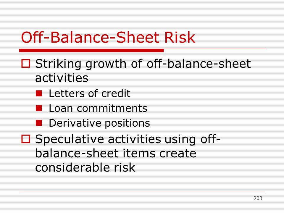 Off-Balance-Sheet Risk