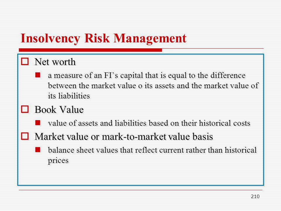 Insolvency Risk Management