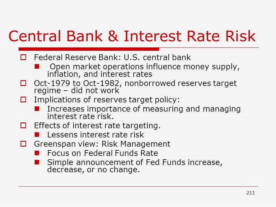 Central Bank & Interest Rate Risk