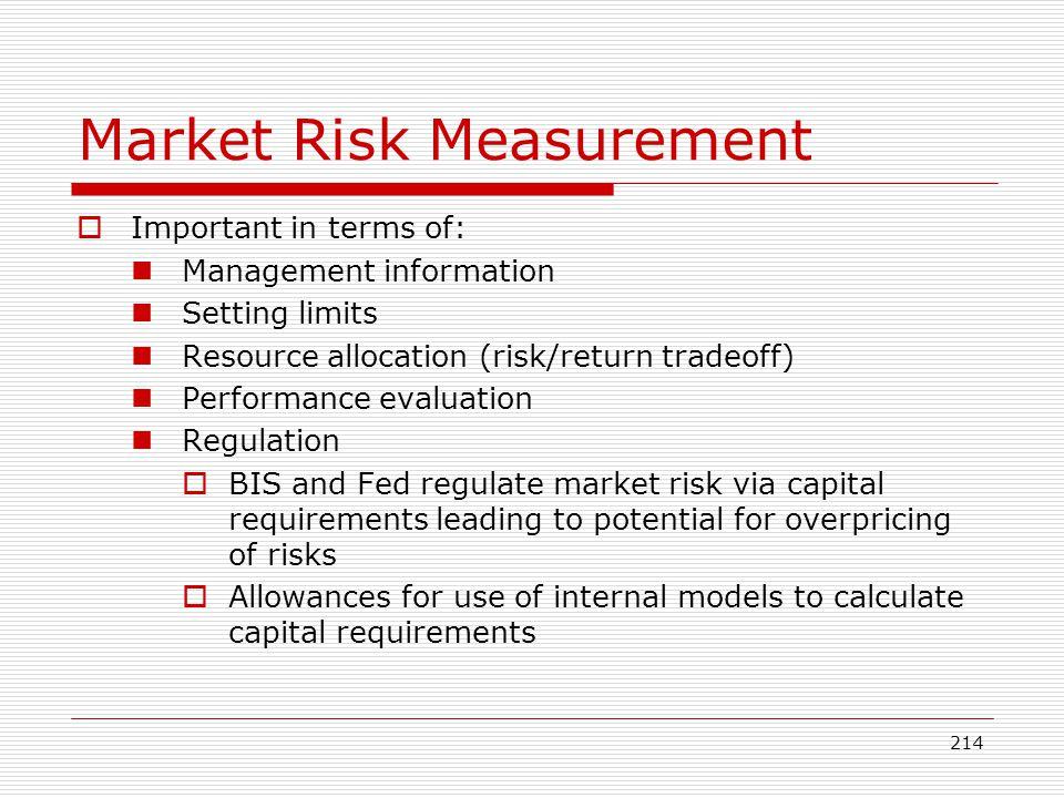 Market Risk Measurement