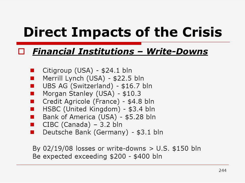 Direct Impacts of the Crisis