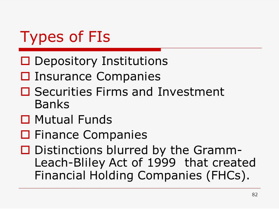 Types of FIs Depository Institutions Insurance Companies