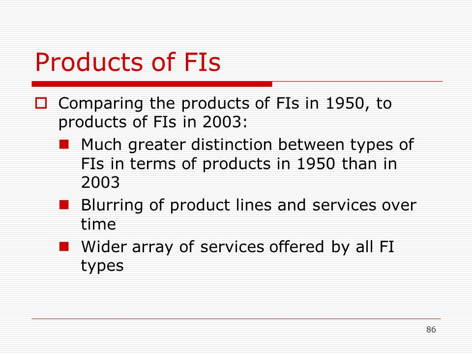 Products of FIs Comparing the products of FIs in 1950, to products of FIs in 2003: