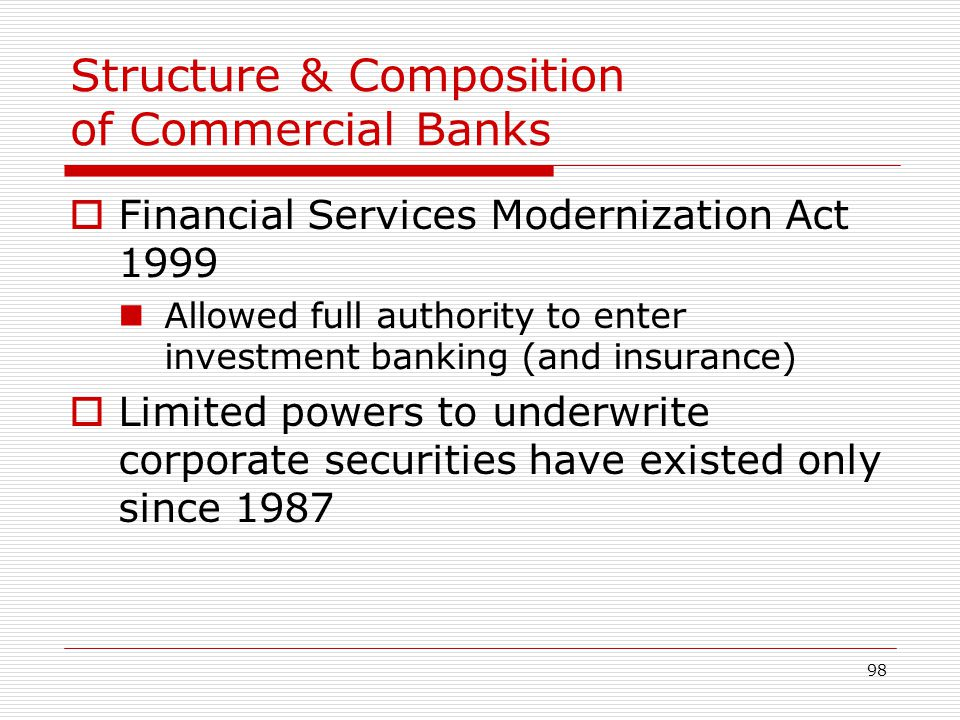 Structure & Composition of Commercial Banks