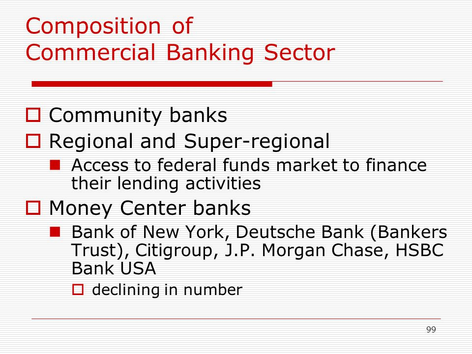 Composition of Commercial Banking Sector