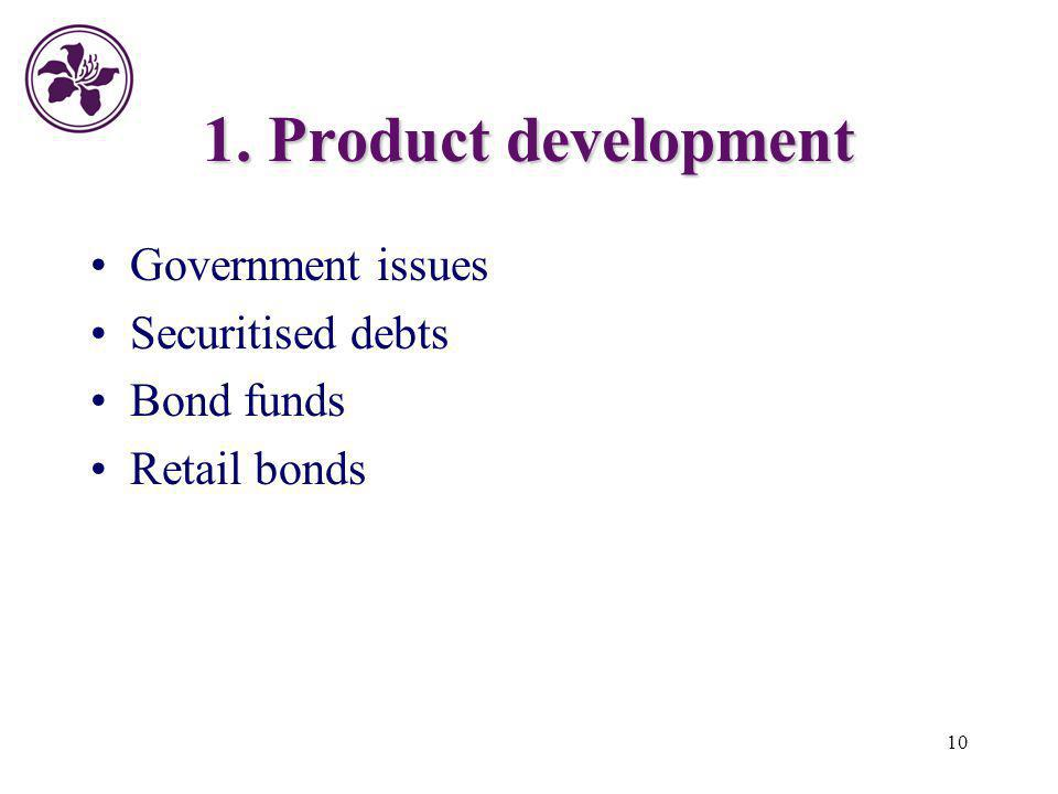 1. Product development Government issues Securitised debts Bond funds