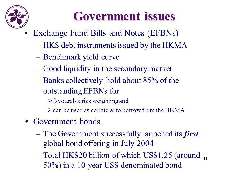Government issues Exchange Fund Bills and Notes (EFBNs)