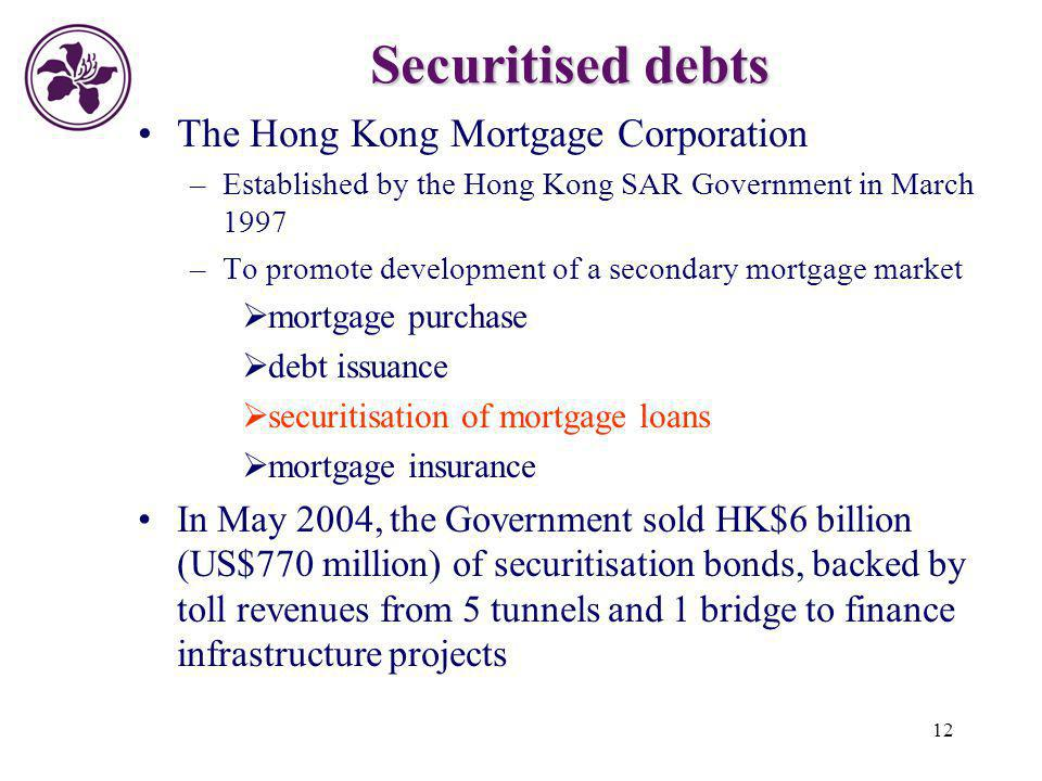 Securitised debts The Hong Kong Mortgage Corporation