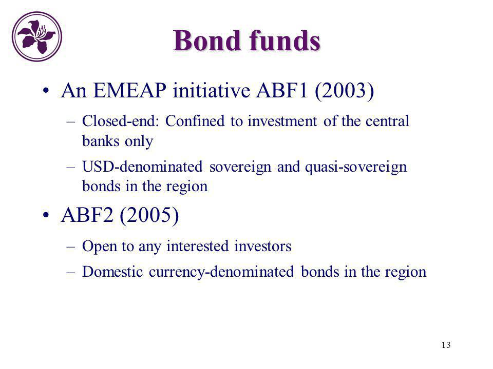 Bond funds An EMEAP initiative ABF1 (2003) ABF2 (2005)