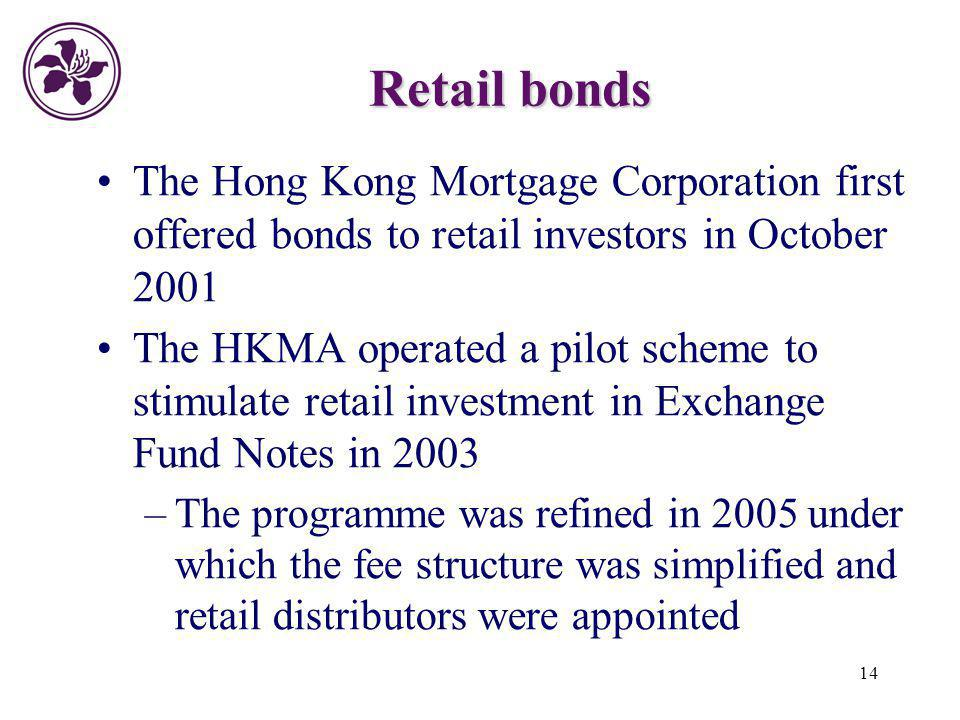 Retail bonds The Hong Kong Mortgage Corporation first offered bonds to retail investors in October 2001.