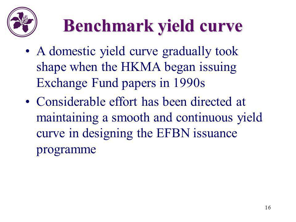 Benchmark yield curve A domestic yield curve gradually took shape when the HKMA began issuing Exchange Fund papers in 1990s.