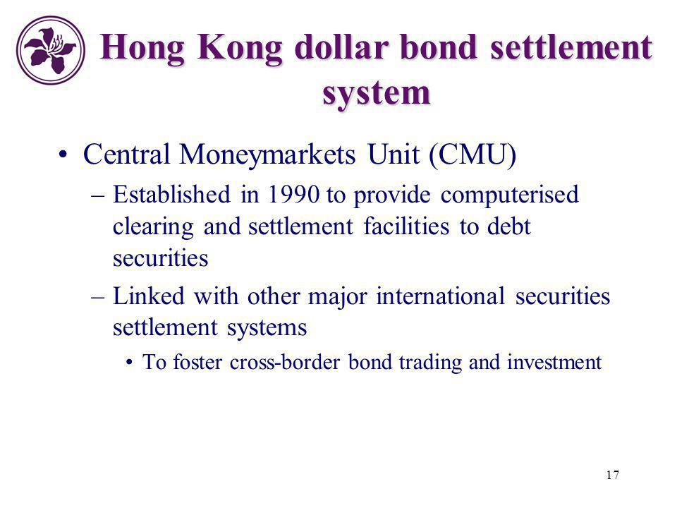 Hong Kong dollar bond settlement system