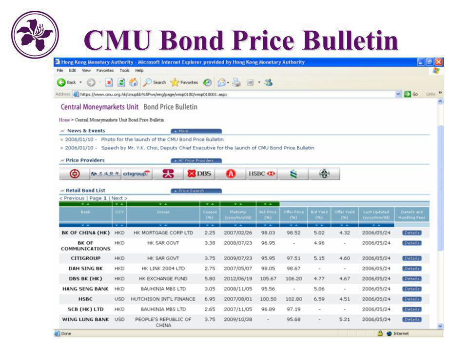 CMU Bond Price Bulletin