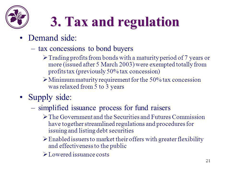 3. Tax and regulation Demand side: Supply side: