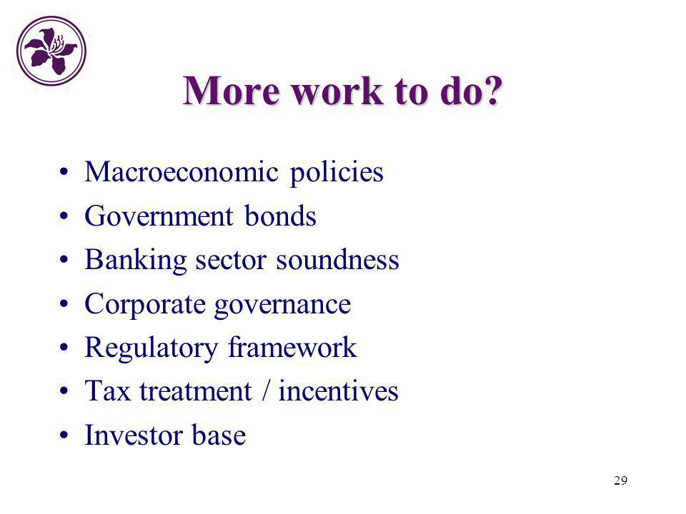 More work to do Macroeconomic policies Government bonds
