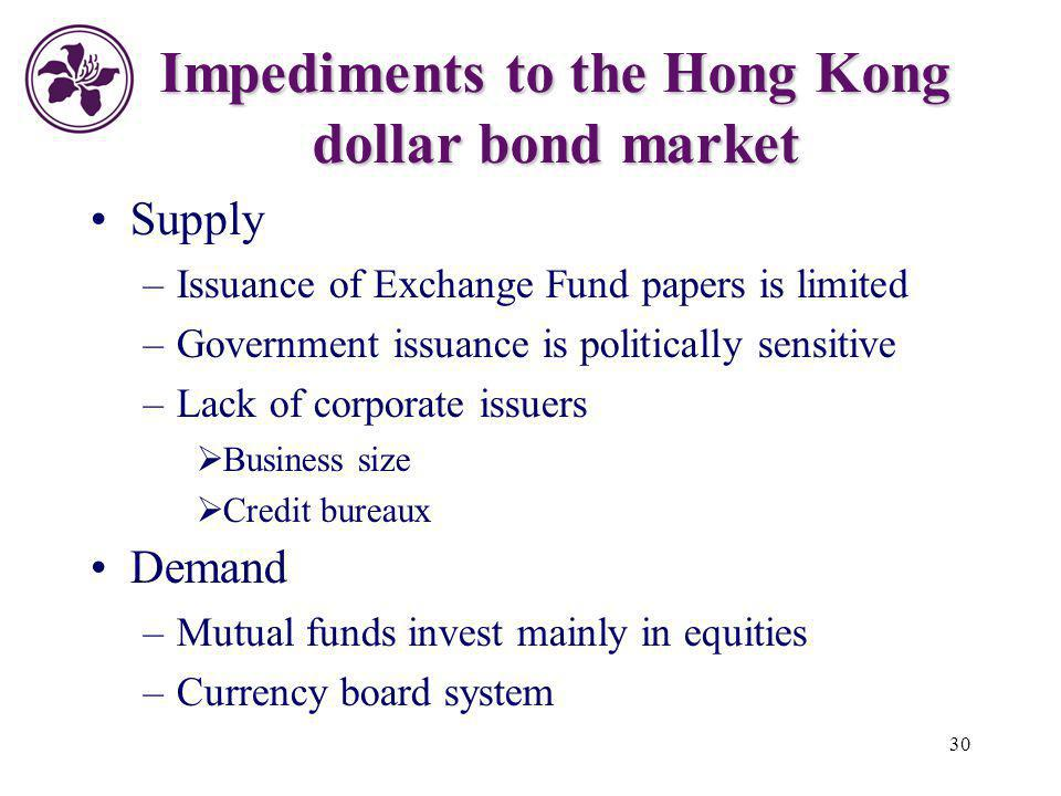 Impediments to the Hong Kong dollar bond market