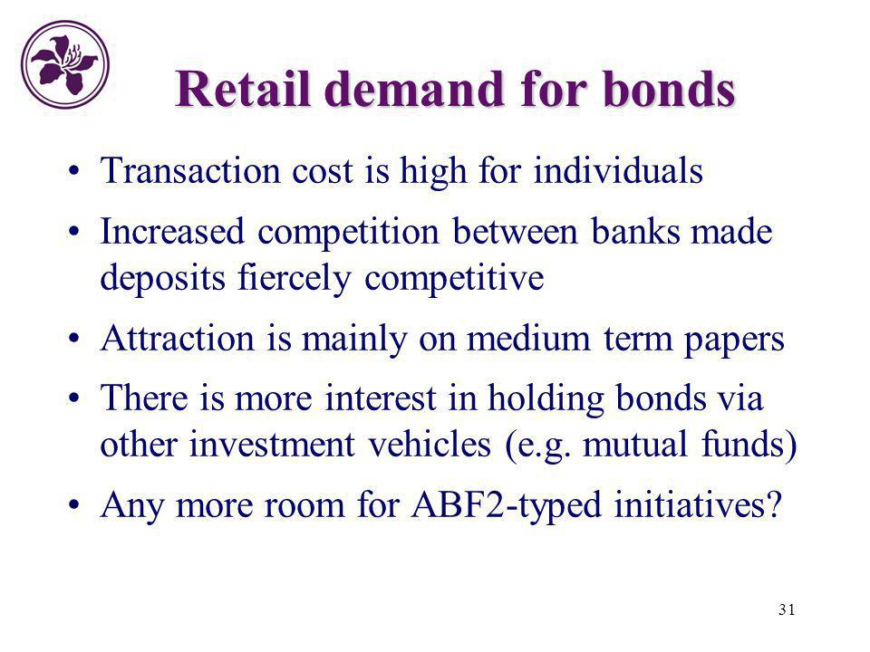 Retail demand for bonds