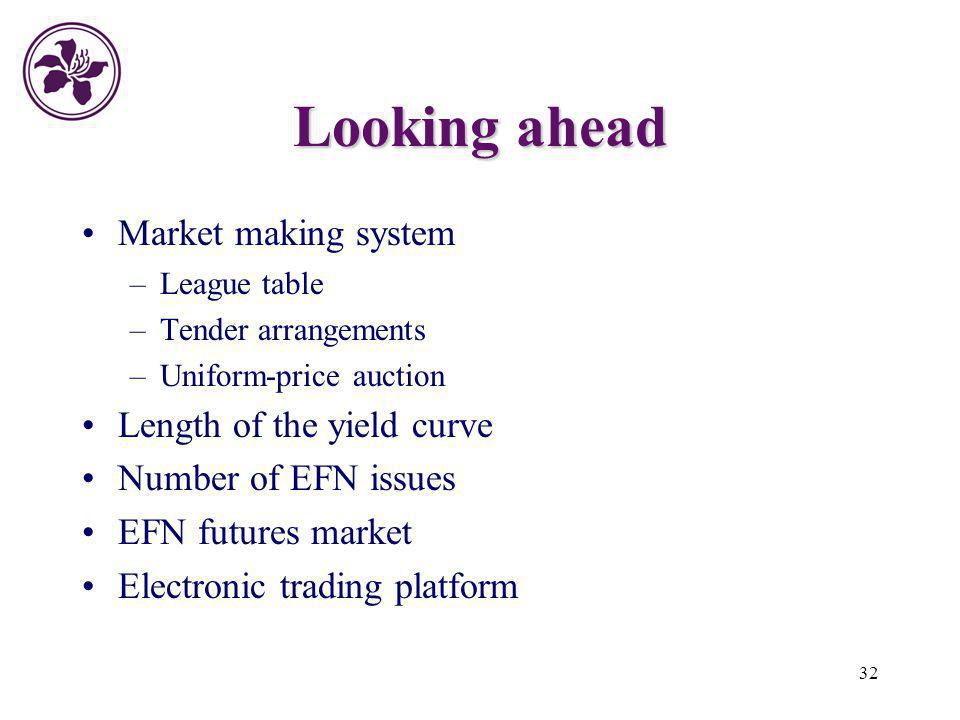 Looking ahead Market making system Length of the yield curve