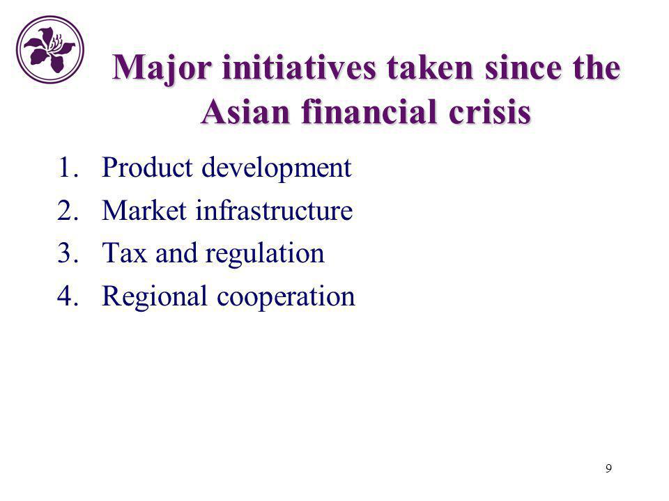 Major initiatives taken since the Asian financial crisis