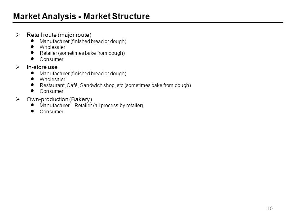 Market Analysis - Market Structure