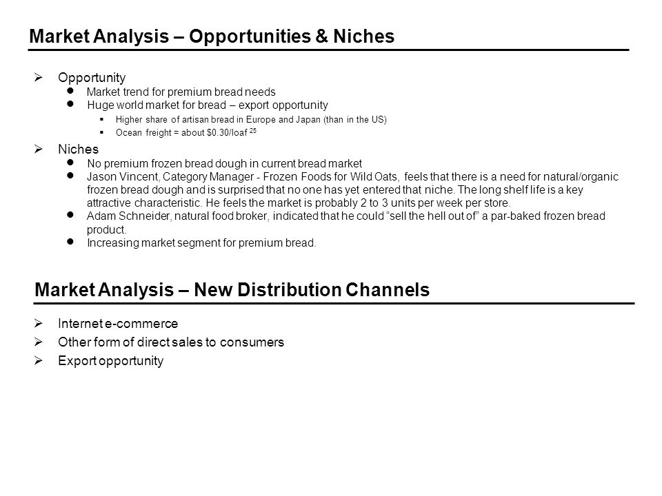 Market Analysis – Opportunities & Niches