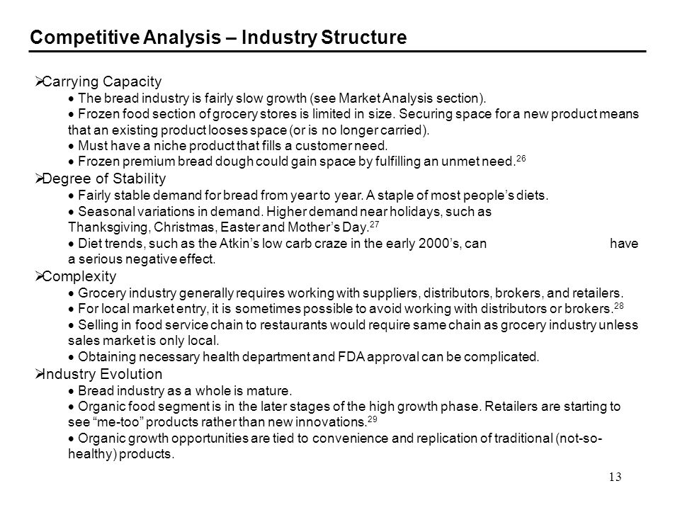 Competitive Analysis – Industry Structure