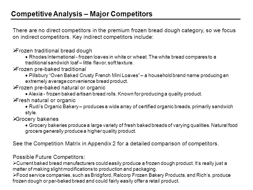 Competitive Analysis – Major Competitors