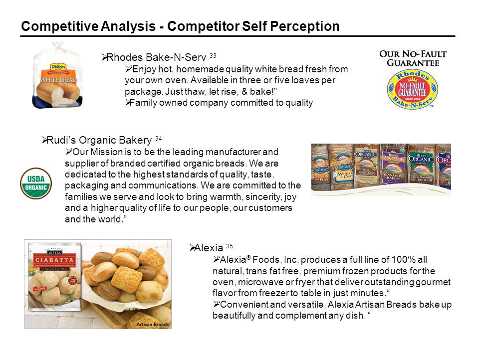 Competitive Analysis - Competitor Self Perception