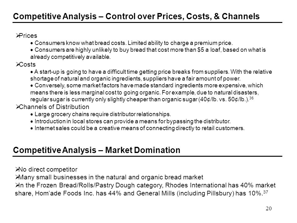 Competitive Analysis – Control over Prices, Costs, & Channels