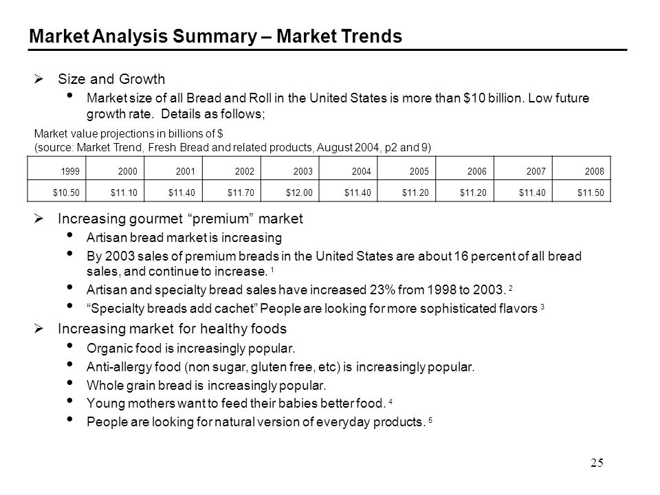 Market Analysis Summary – Market Trends