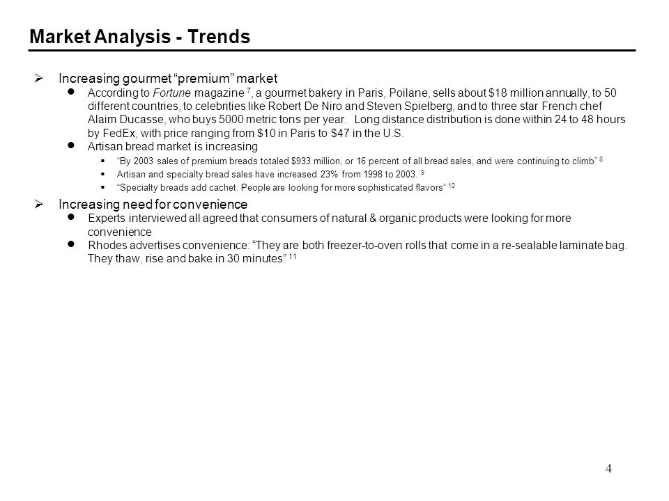Market Analysis - Trends