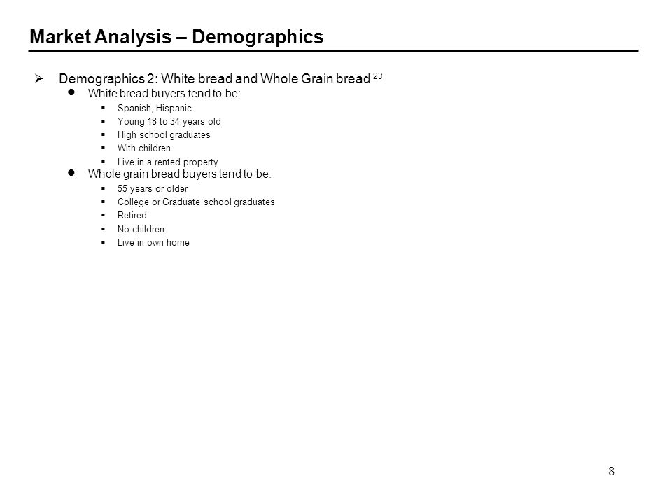 Market Analysis – Demographics