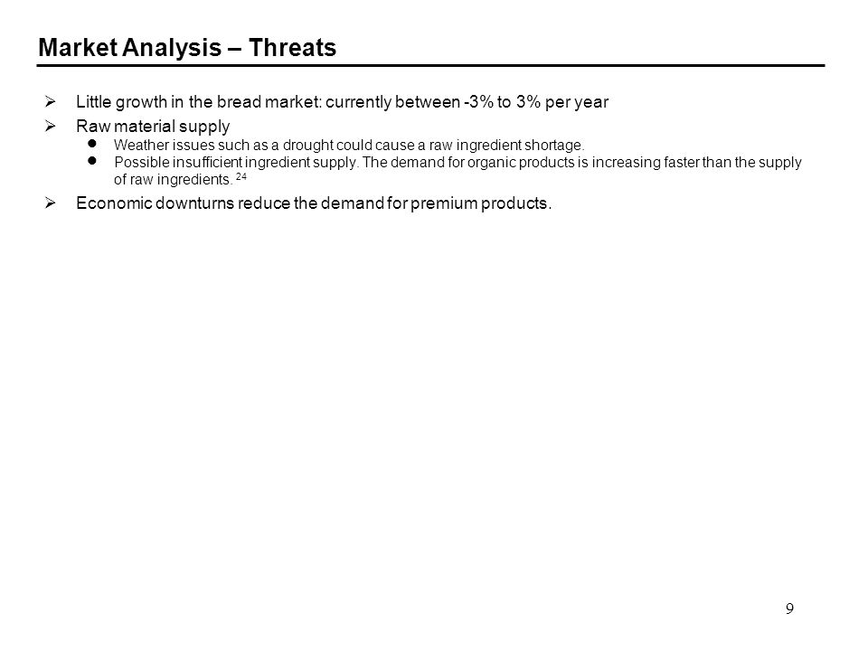 Market Analysis – Threats
