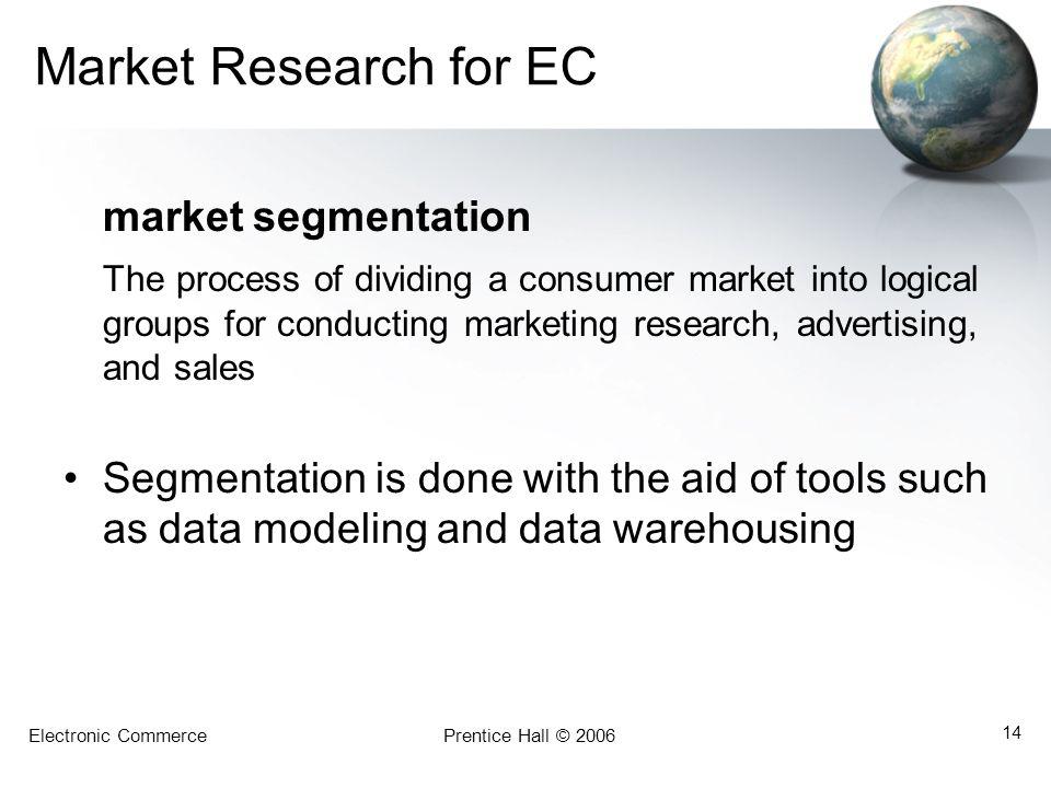 Market Research for EC market segmentation