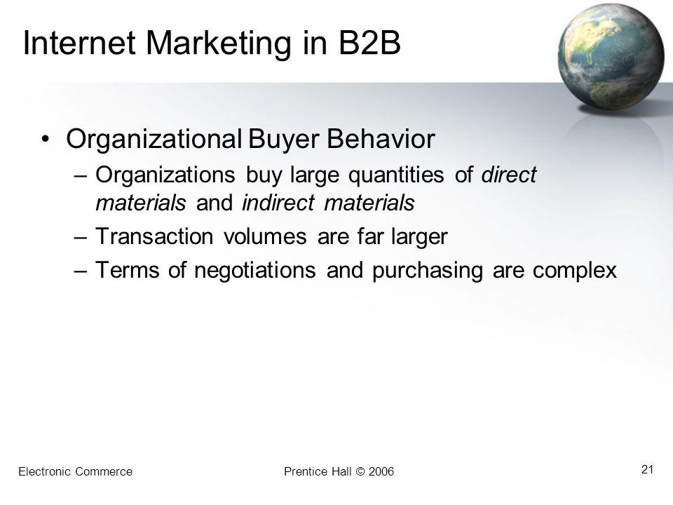 Internet Marketing in B2B
