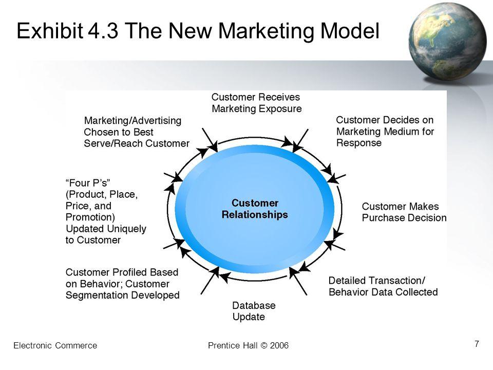 Exhibit 4.3 The New Marketing Model