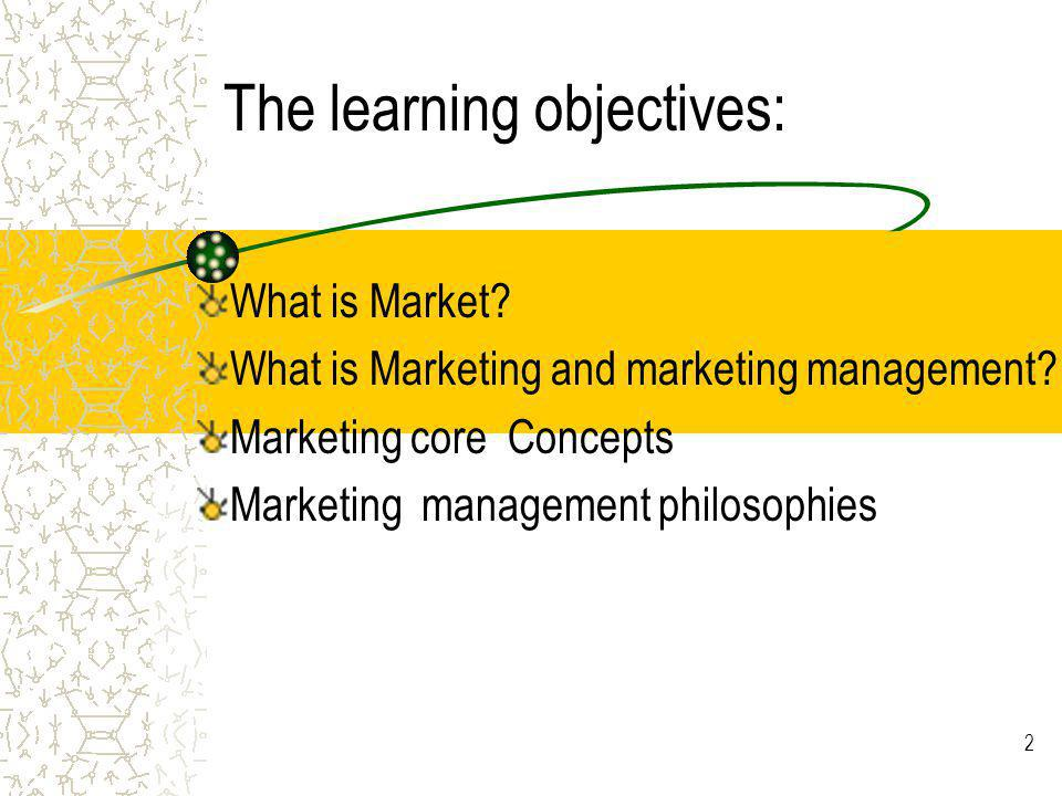 The learning objectives: