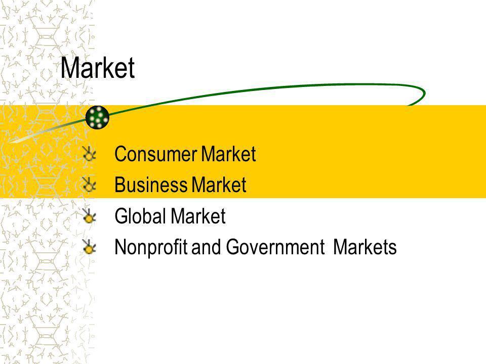 Market Consumer Market Business Market Global Market