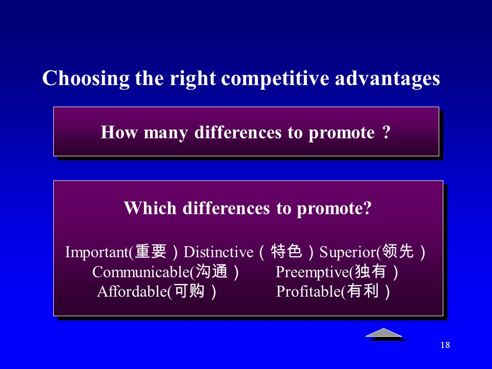 How many differences to promote Which differences to promote
