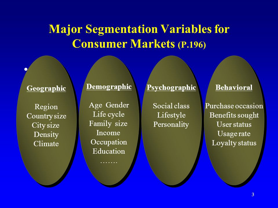 a discussion on social class as a variable for segmenting consumer markets Study 100 principles of marketing test 2 chpt 6-9 flashcards from sarah-anne c on studyblue.
