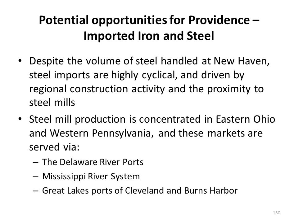Implications of market potential for imported steel