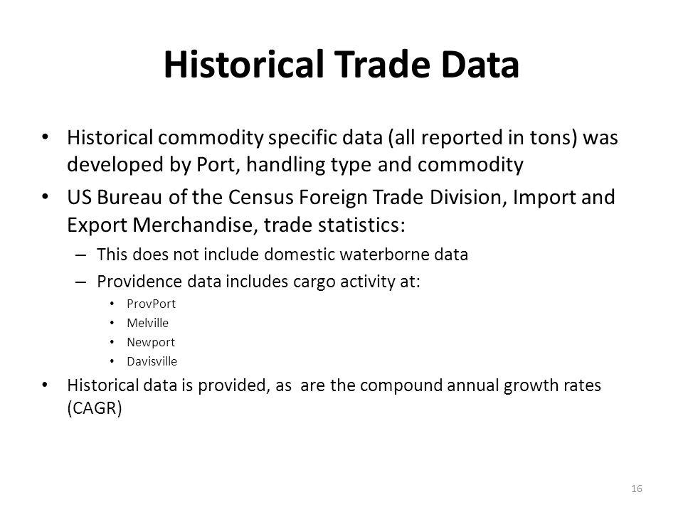 Break Bulk Imports