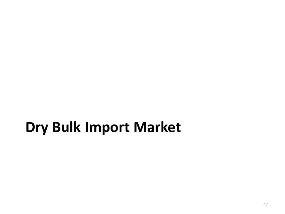 Dry bulk imports at East Coast ports have declined since 2006