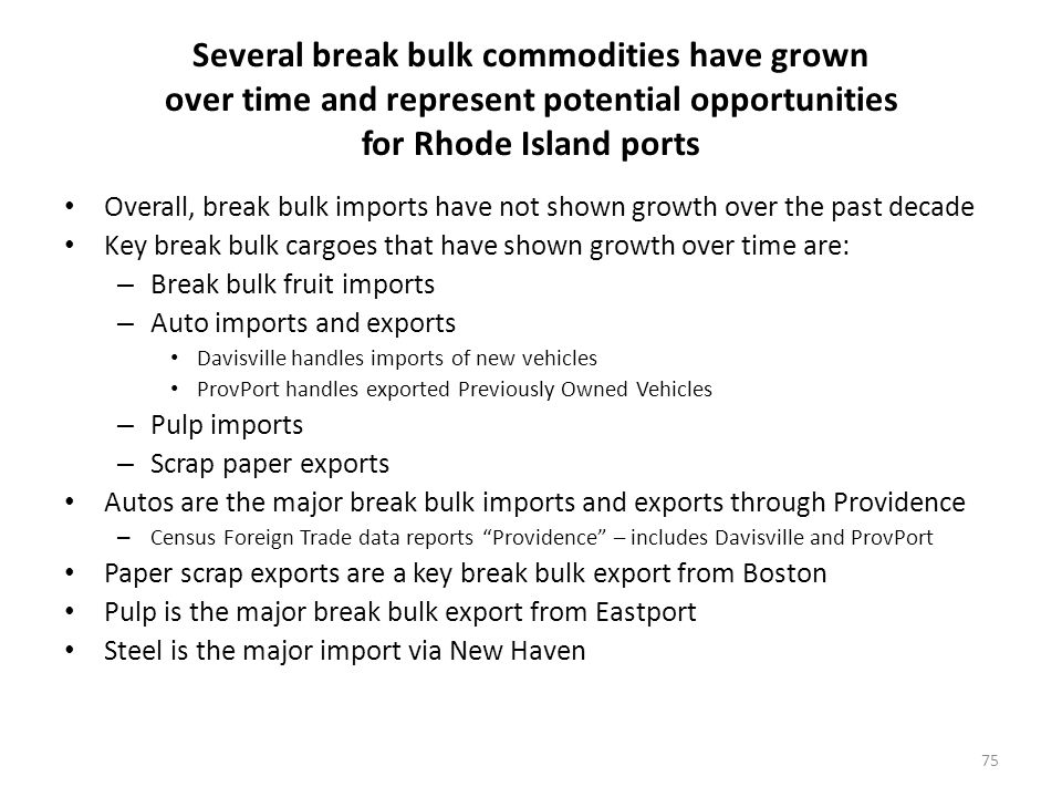 THE CURRENT SITUATION AT RHODE ISLAND PORTS