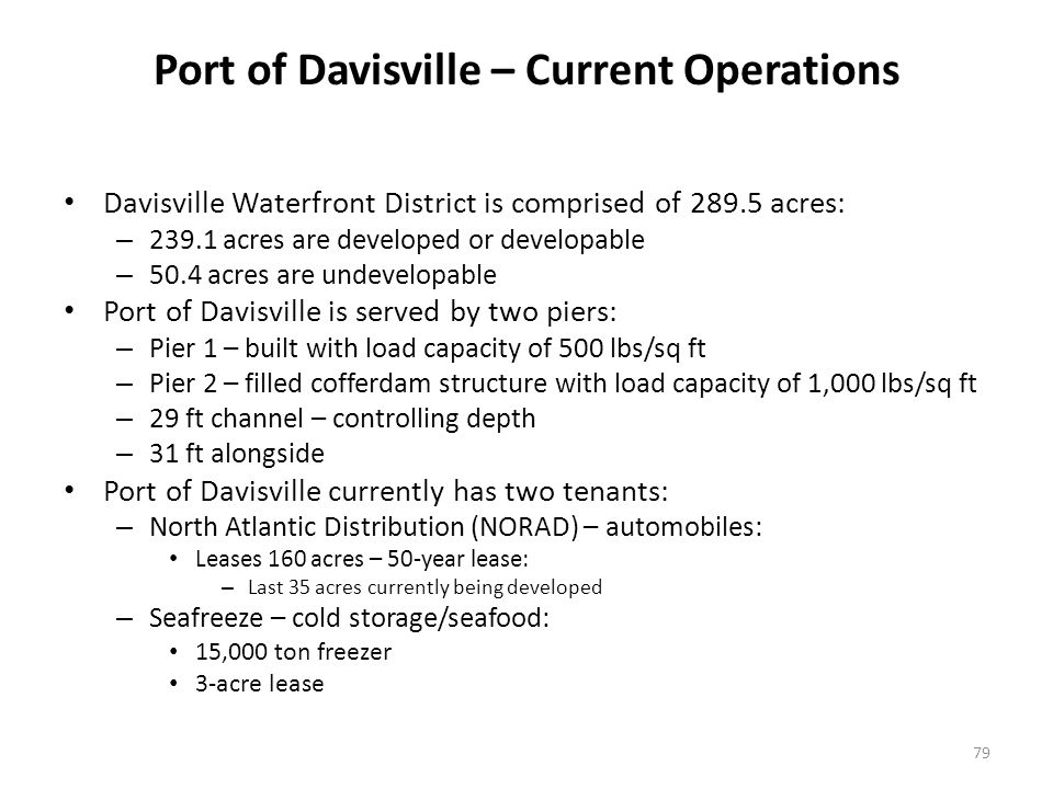 Port of Davisville received $22